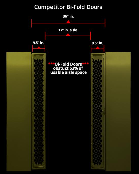 Weapon Rack Bi-Folding Doors vs. Reverse Bi-Folding Doors