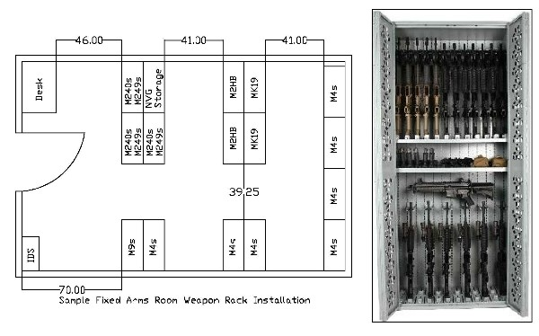 Combat Weapon Storage - Armory Design Service