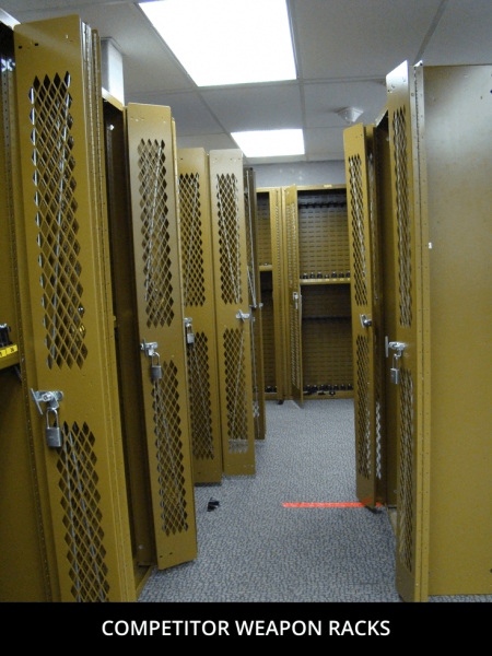 Bi-Fold-Doors Weapon Racks
